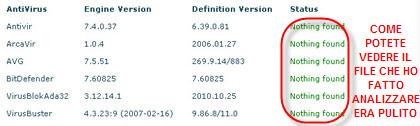 VirusChief multi Antivirus online gratis Antivirus-online