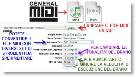 Convertire file Midi in Mp3 o Wav con Hamienet