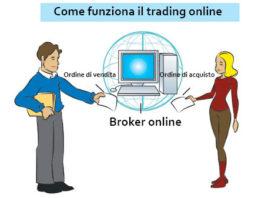 Trading Online: La guida italiana al trading online!