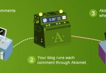 Come ottenere una api key Akismet gratis