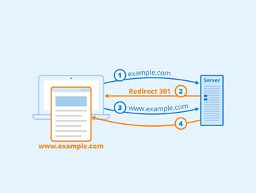 Come reindirizzare gli utenti verso un'altra pagina web